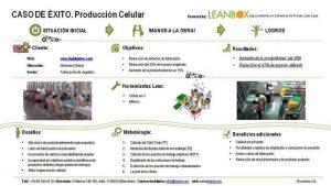 Ejemplo de produccion celular