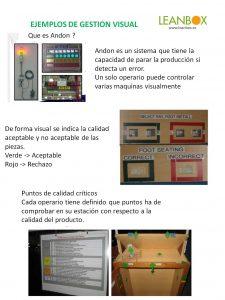 Ejemplos de gestión visual
