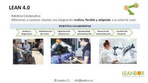 Robots colaborativos y Lean Manufacturing