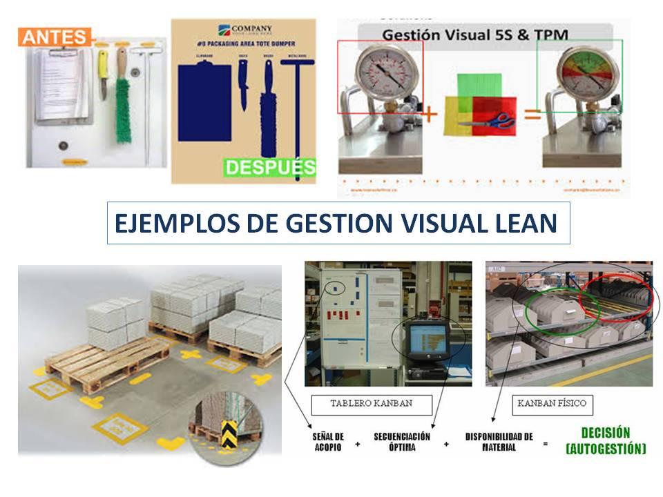 Gestion visual en Lean Manufacturing