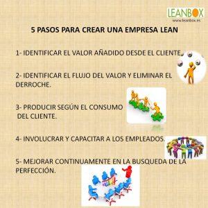 5 pasos para crear una empresa Lean