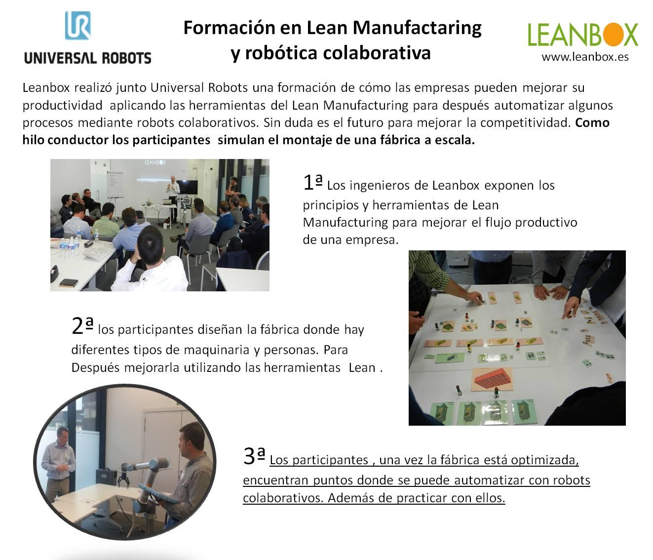 lean manufacturing y robotica colaborativa