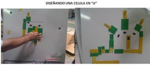 Diseño celula en U