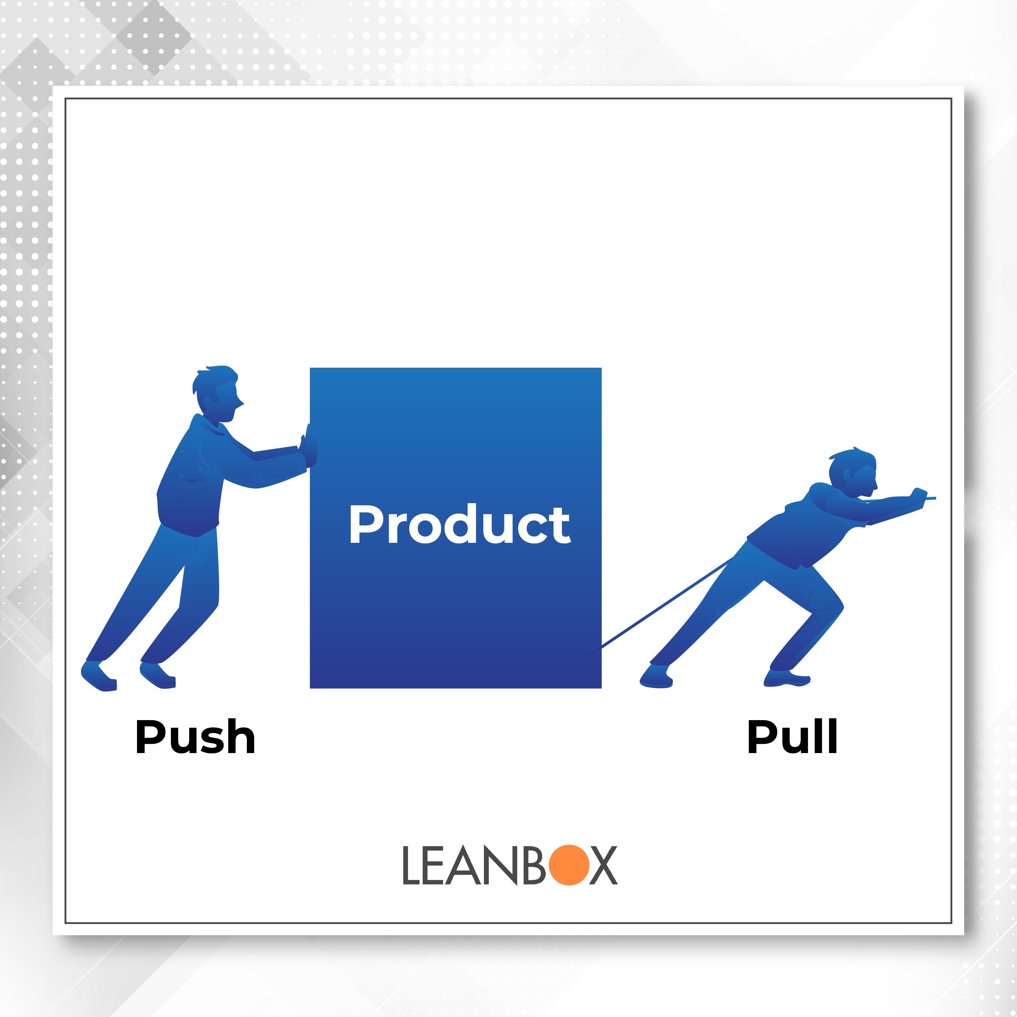 Diferencia entre Push y Pull en Lean Manufacturing